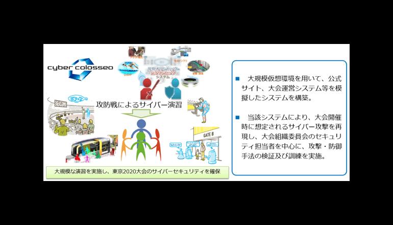 東京2020オリンピック・パラリンピックに向けた実践的サイバー演習