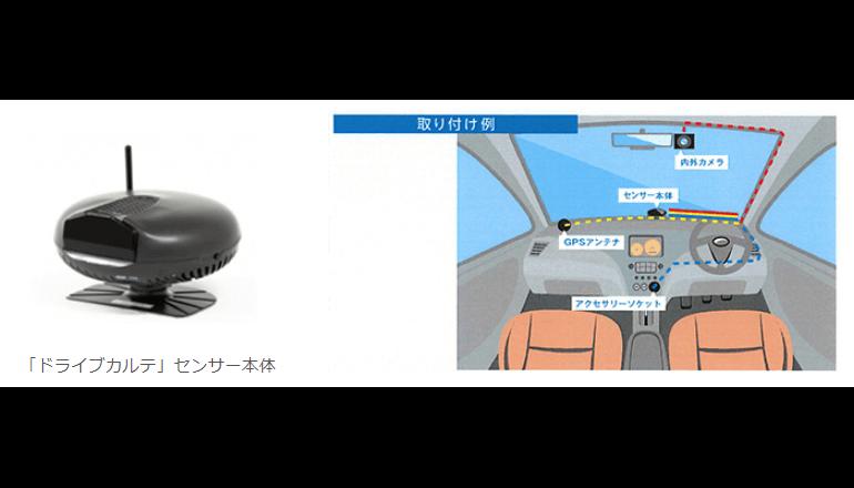 ドライバーの気付け、IoTで実現
