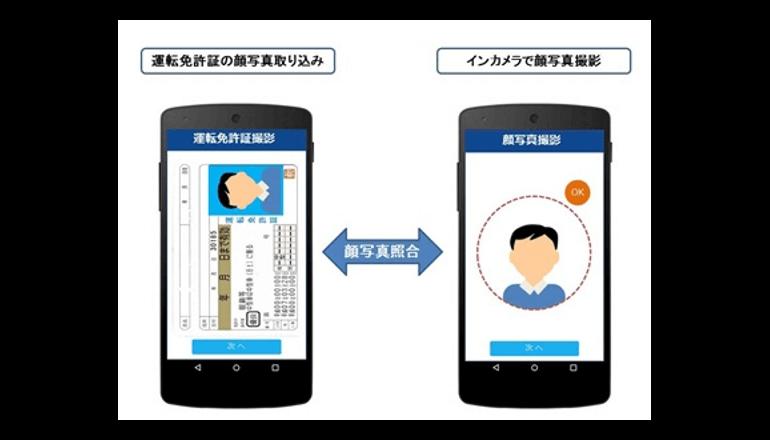 銀行アプリでの買い物、生体認証でいっそう堅実に
