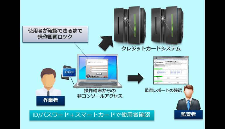 PCI DSS準拠を目的に多要素認証サービスを導入、九信販