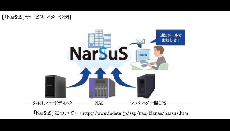 NASとUPSの状態監視で安定したシステム運用を可能に