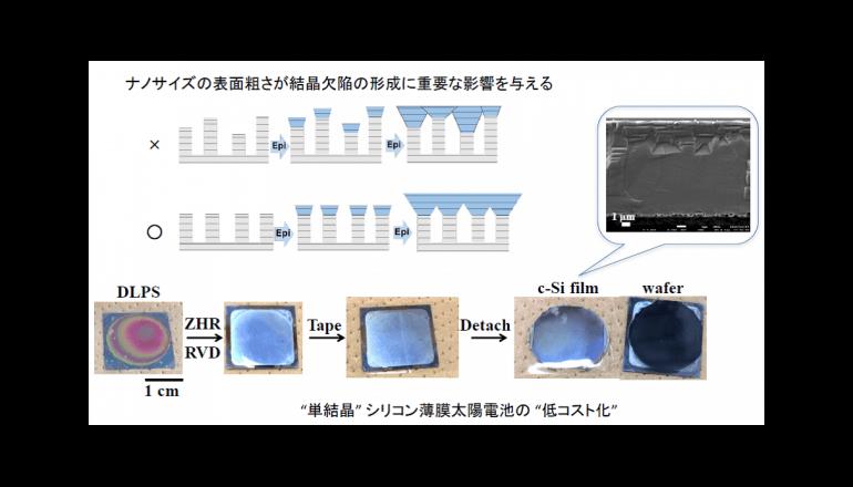 ウエハー級品質の太陽電池用シリコン薄膜を作製、早稲田大学ら
