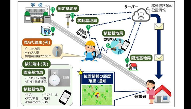 四條畷市で登下校見守りサービスの実証実験、関西電力
