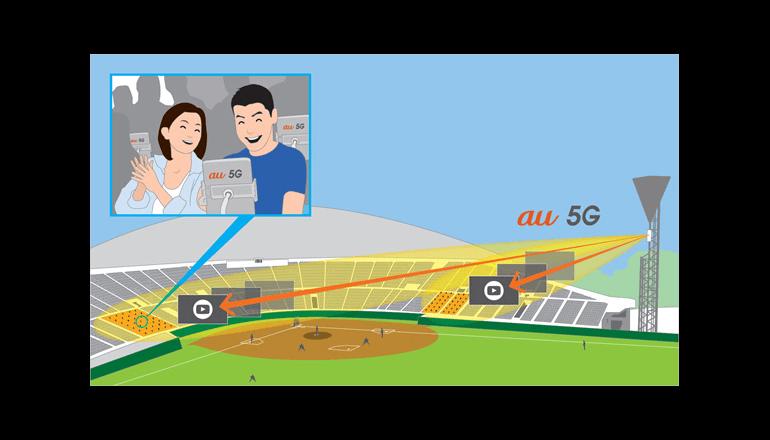50台の「5G」タブレットを活用し、スタジアムで4K高精細映像を同時配信