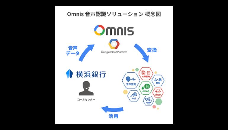 横浜銀行、コールセンターの応対品質の向上に向けた実証実験