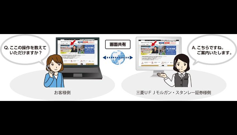 インターネットトレードの操作案内などに活用する画面共有サービス