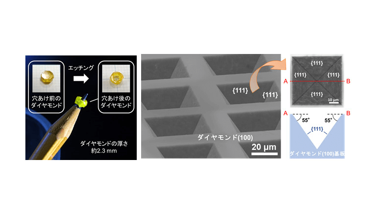 ダイヤモンドの高速・異方性エッチング技術を開発