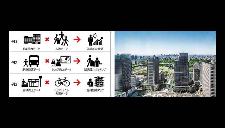 東京・丸の内エリアで新しい街づくりを目指す実証実験