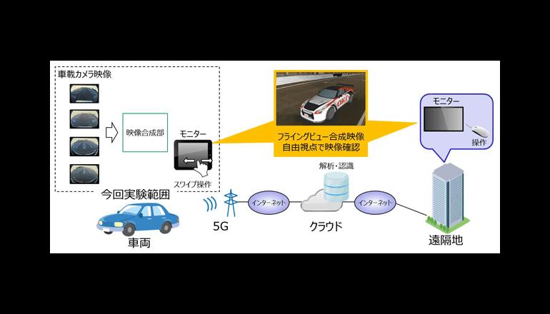 つながるクルマの技術、レーシングカーからのネット映像配信を可能に