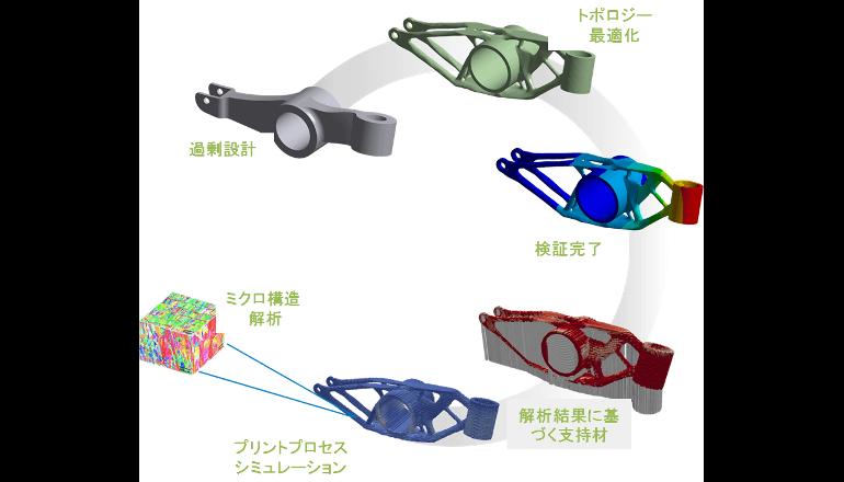 金属3Dプリンターで狙いどおりの形状をつくる、支援ツール登場