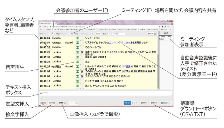 AIを活用した議事録作成支援ソリューションを提供