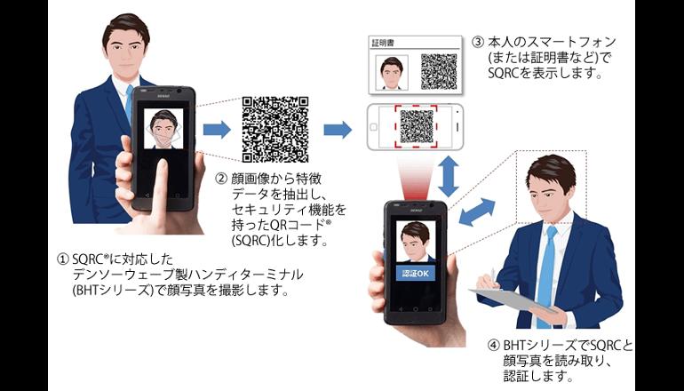 QRコードで顔認証、なりすましを防ぐ