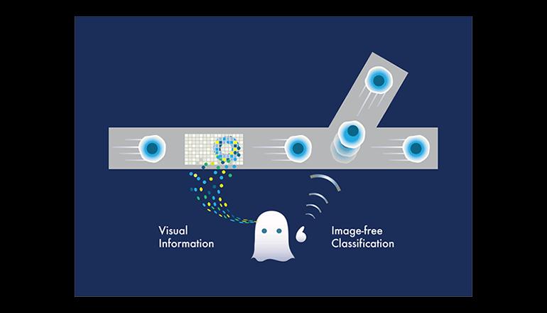 世界初、AIが駆動する高速な細胞形態ソーターを実現