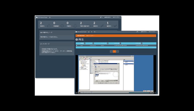 アクセス管理機能を簡便化したセキュリティ対策ソフトウェア