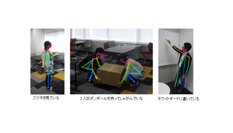 動画内の姿勢を素早く検知、作業改善などに活かす