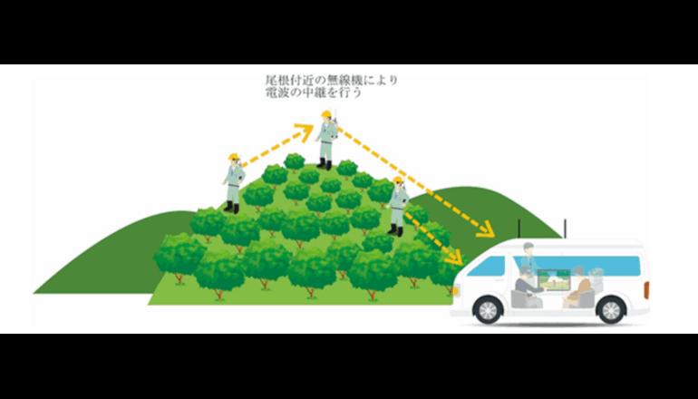 林業ICT、山中の森から麓へリアルタイム画像伝送