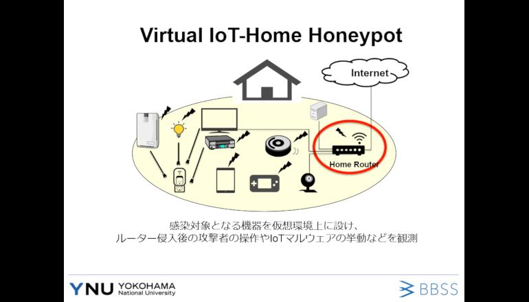ホームIoT、蜜に群がるサイバー攻撃を捕捉