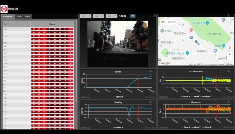 自動運転の公道走行テストにおけるデータ解析を支援