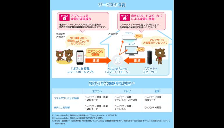スマートリモコン/スピーカーと連携する家電制御サービス