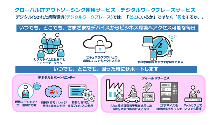 AIとARにて日系企業向けグローバルIT運用サービスを強化