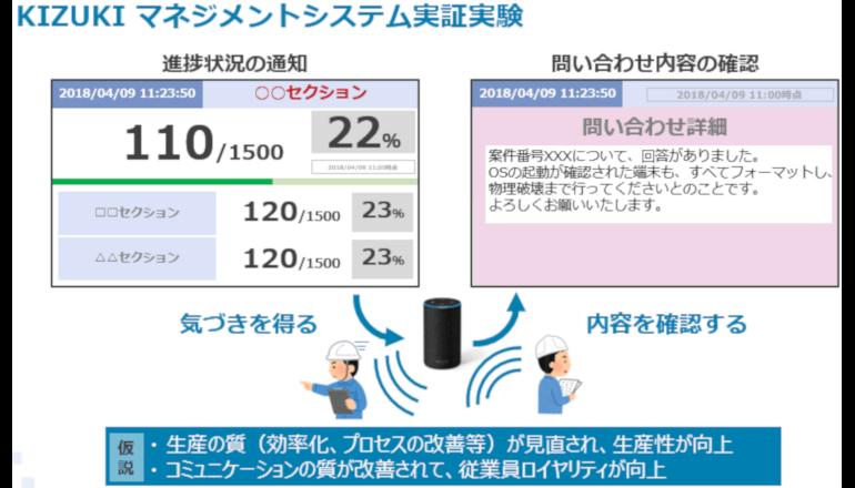 PC等のリフレッシュ業務をコミュニケーション基盤にて効率化