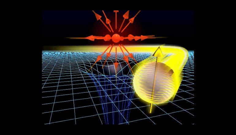 新たなスピントロニクス機能に道筋、理化学研究所ら