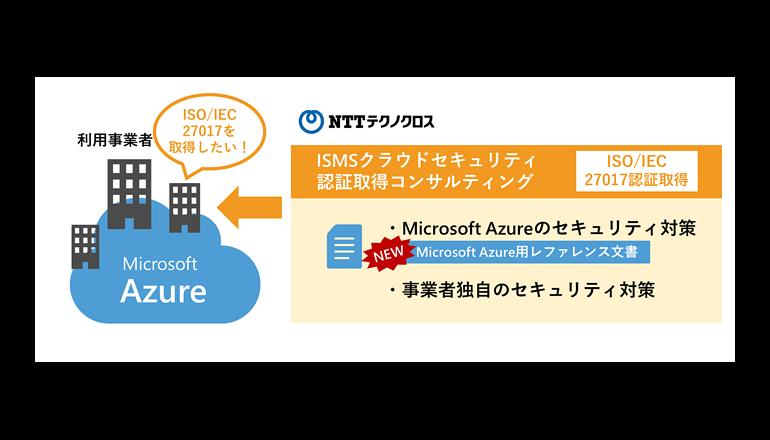 Microsoft Azureに特化したISMSクラウドセキュリティ認証取得を支援