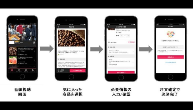 スマホ生番組視聴中に商品購入できる仕組みを提供、TOKYO MX