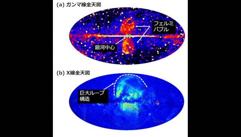 銀河の歴史と中心、謎をレントゲンで解き明かす