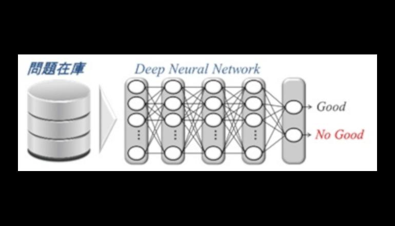 AIを活用した問題在庫の抽出自動化で精度と判定能力の向上を支援