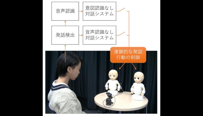 ヒト型ロボットはより人間らしくなって――