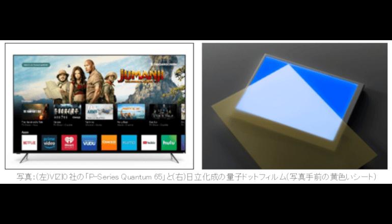 4K高精細テレビに光波長を自在にできる量子ドットフィルム