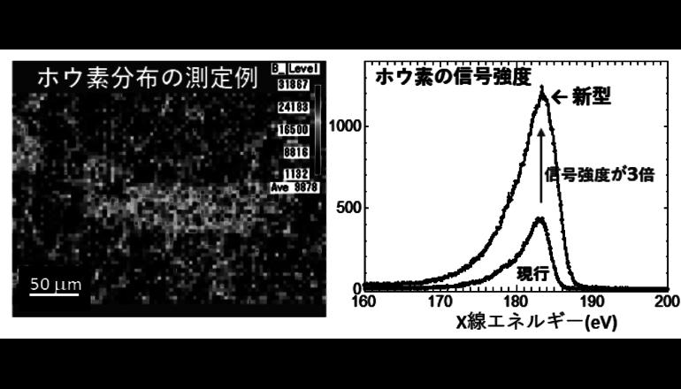 半導体の性能向上に貢献するホウ素の分析強度を強化