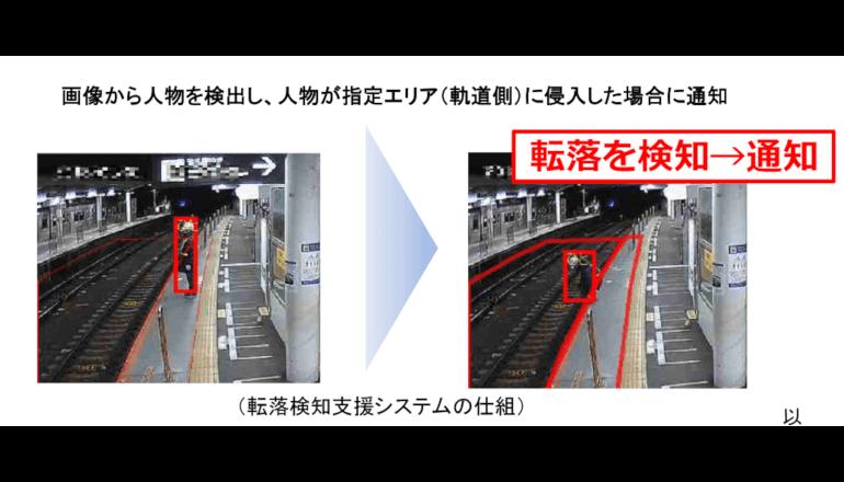 人物自動検出システムで駅ホーム上での事故軽減 東急電鉄が運用開始
