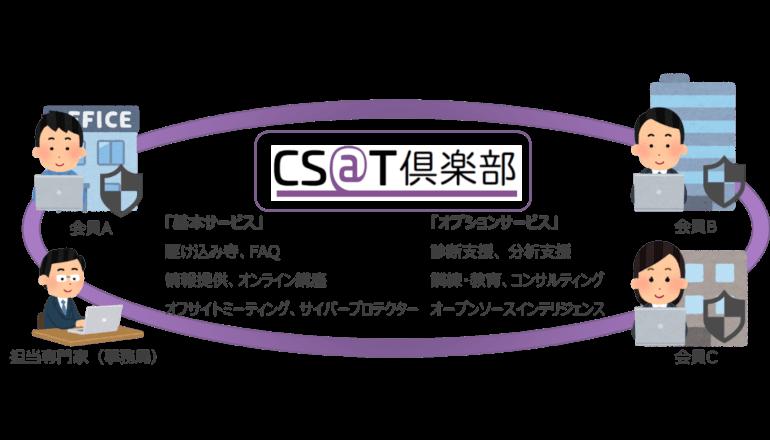 サイバー保険付き会員制コミュニティサービスでCSIRT運用者を支援