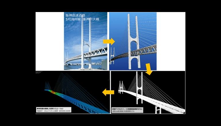 阪神高速の東神戸大橋、およそ5億自由度でコンピュータ解析