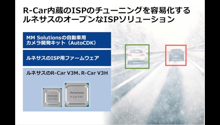 ADAS・自動運転向け、車載スマートカメラのアプリ開発容易に