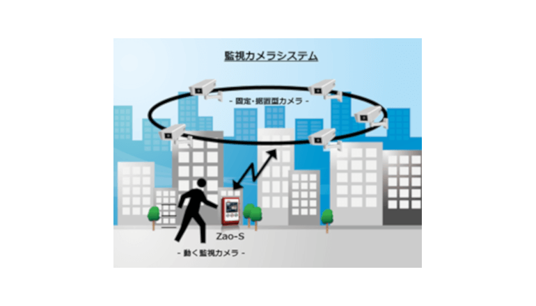 公共セキュリティ向け監視カメラのネット接続の技術検証