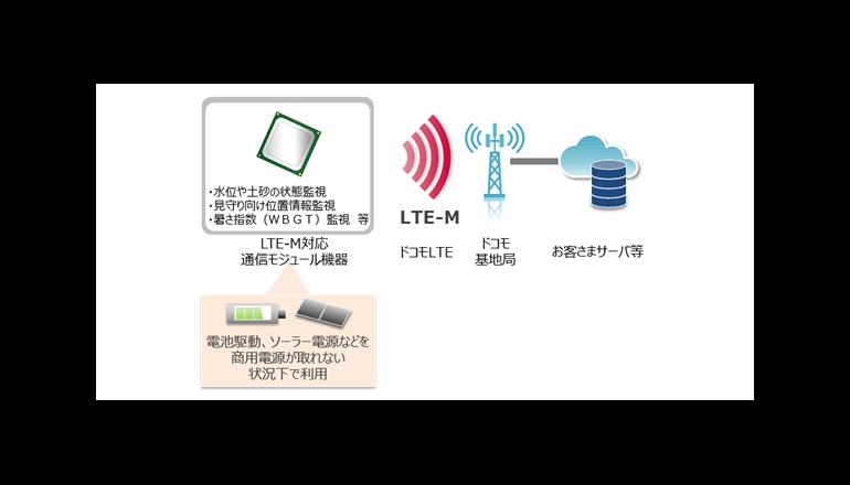 新たなLPWA通信方式でさらなるIoTの拡大へ