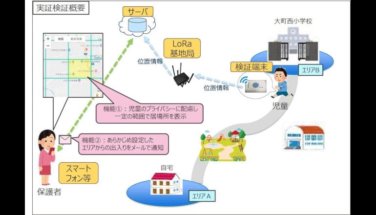 長野県大町市、児童見守りサービスの実証検証を開始