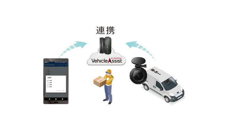 通信ドライブレコーダーとスマートデバイスが連携し、高度な運行管理・支援