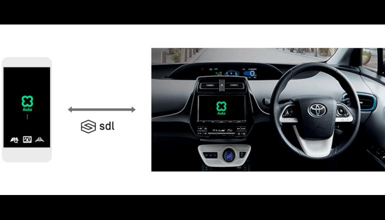 トヨタとLINE、音声アシスタント活用でナビゲーションをより便利に