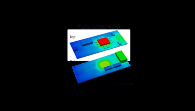 物理シミュレータを高速・高精度なAIシミュレータに変換