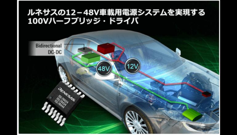 MOSFETを安全に駆動させる100Vハーフブリッジ・ドライバを発表