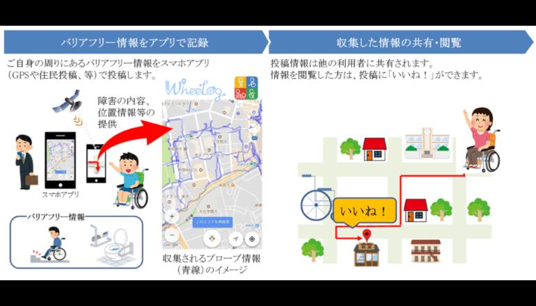 住民らの投稿情報などにより、バリアフリーマップを作成する