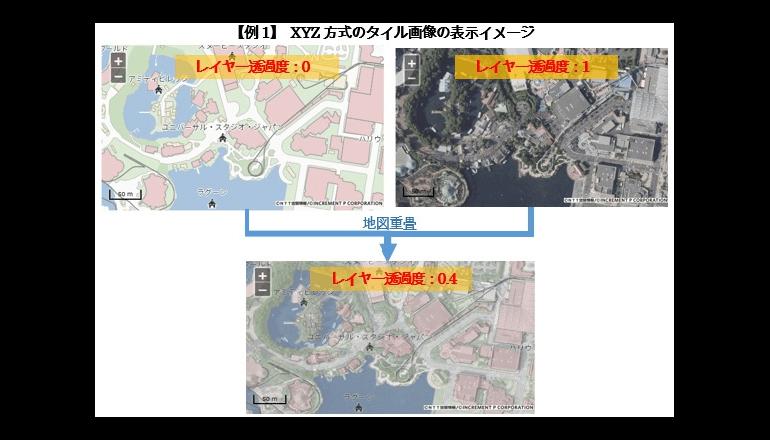 地図Webアプリ開発支援ツール「GEOSPACE API」に新機能を追加