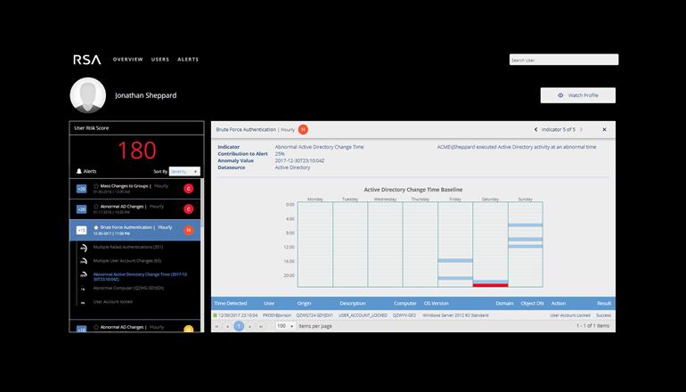 ユーザーのふるまいを分析して内部脅威を検知、特定 デルEMCが製品発表