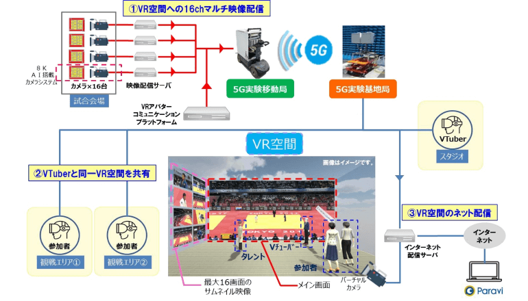 テレビ東京とドコモ、柔道グランドスラム2018をVR空間で楽しめる実証実験