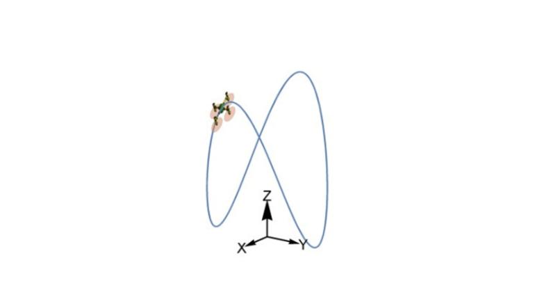 新アルゴリズム、自律型ドローンの運動性能をMAXに