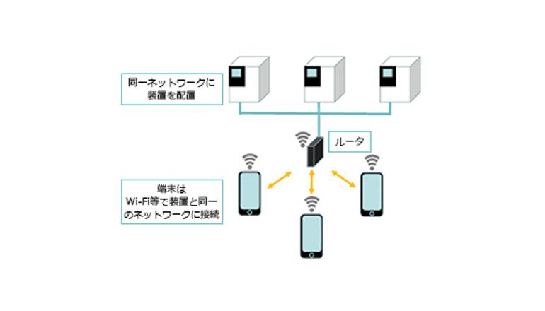 タイムライントーク形式で精密加工装置を制御、ディスコが開発